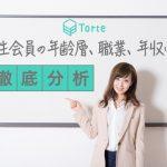 トルテ(Torte)の男性会員を徹底分析!年齢層、職業、年収は?